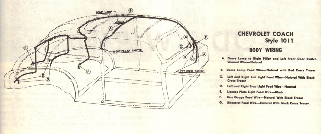 street rod wiring diagram solidfonts street rod wiring harness diagram info on battery in trunk g body hot rod forum hotrodders
